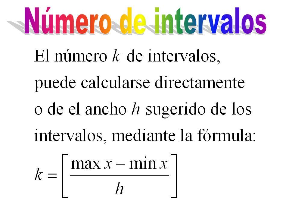 Número de intervalos