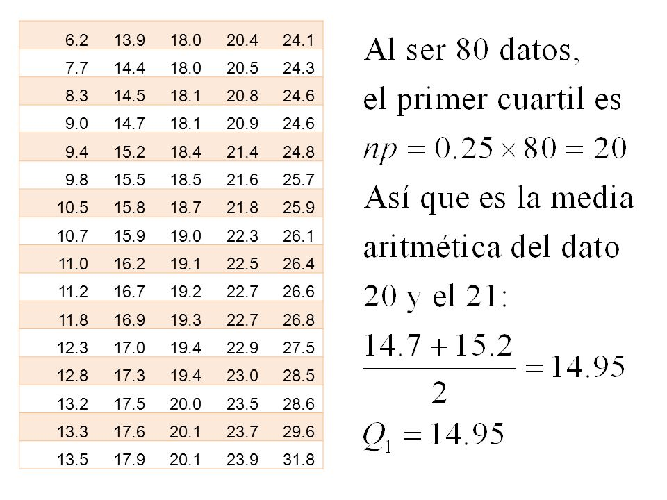 6.2 13.9. 18.0. 20.4. 24.1. 7.7. 14.4. 20.5. 24.3. 8.3. 14.5. 18.1. 20.8. 24.6. 9.0. 14.7.