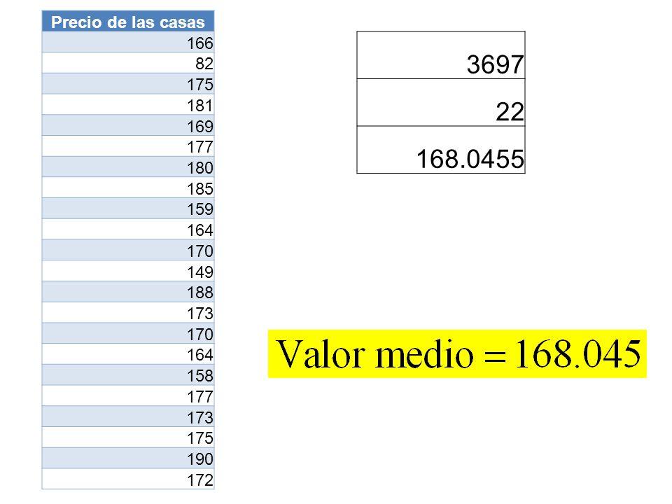 Precio de las casas 166. 82. 175. 181. 169. 177. 180. 185. 159. 164. 170. 149. 188. 173.
