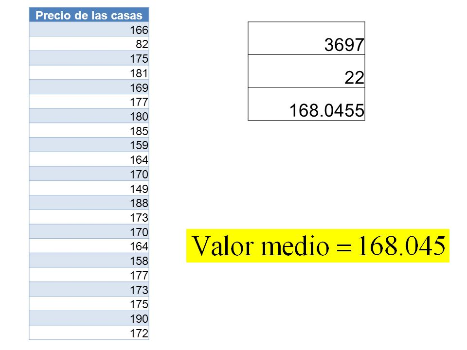 Precio de las casas166. 82. 175. 181. 169. 177. 180. 185. 159. 164. 170. 149. 188. 173. 158. 190. 172.