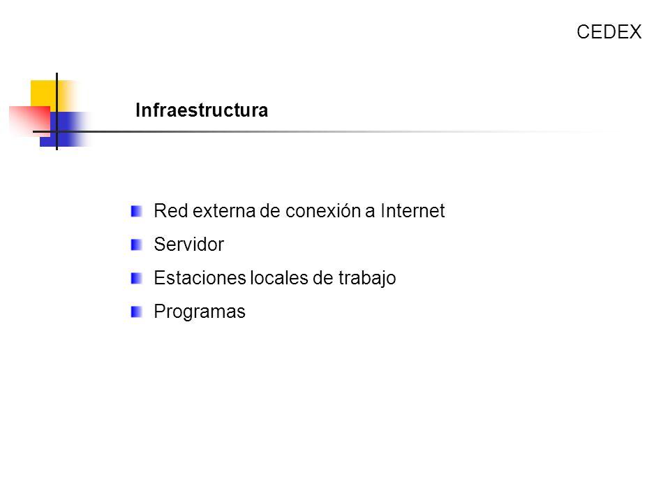 CEDEX Infraestructura. Red externa de conexión a Internet. Servidor. Estaciones locales de trabajo.