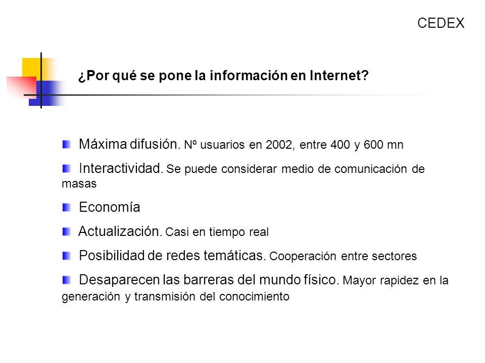 CEDEX ¿Por qué se pone la información en Internet Máxima difusión. Nº usuarios en 2002, entre 400 y 600 mn.