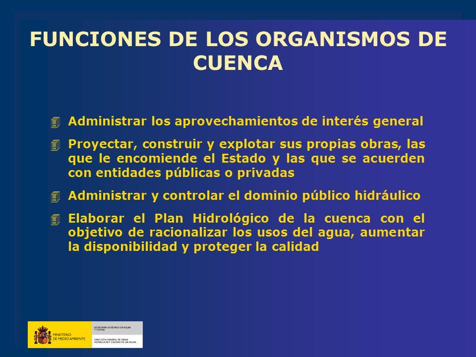 FUNCIONES DE LOS ORGANISMOS DE CUENCA