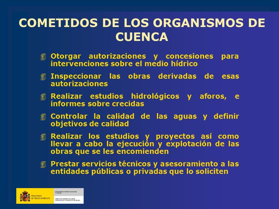COMETIDOS DE LOS ORGANISMOS DE CUENCA