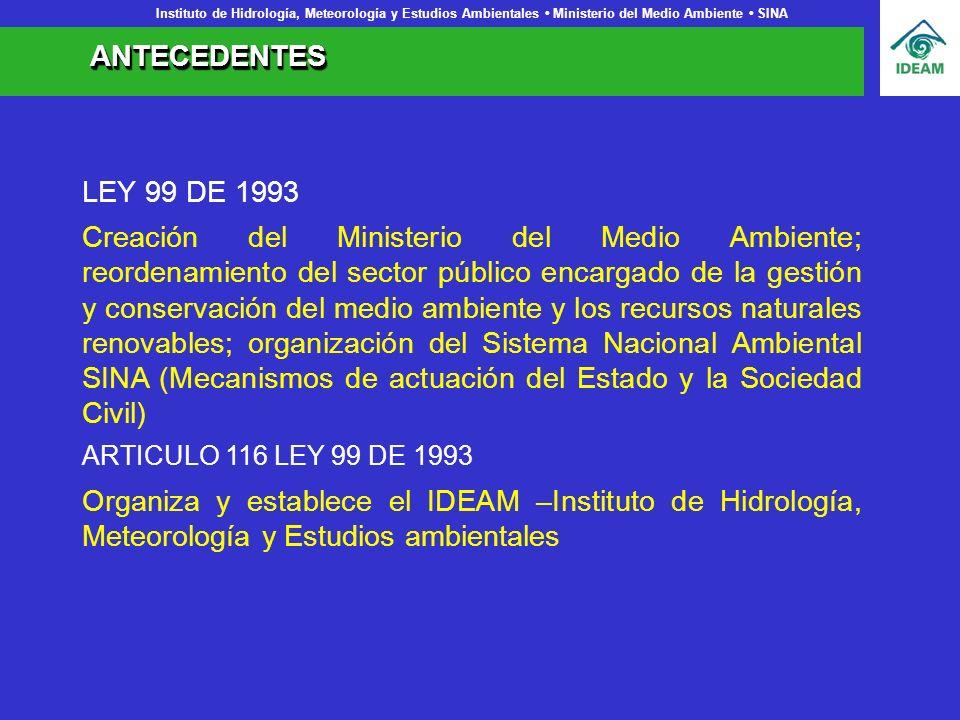 ANTECEDENTES LEY 99 DE 1993.