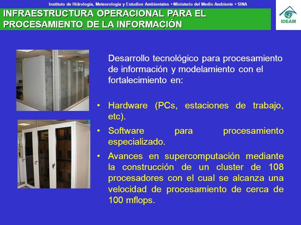 INFRAESTRUCTURA OPERACIONAL PARA EL PROCESAMIENTO DE LA INFORMACIÓN