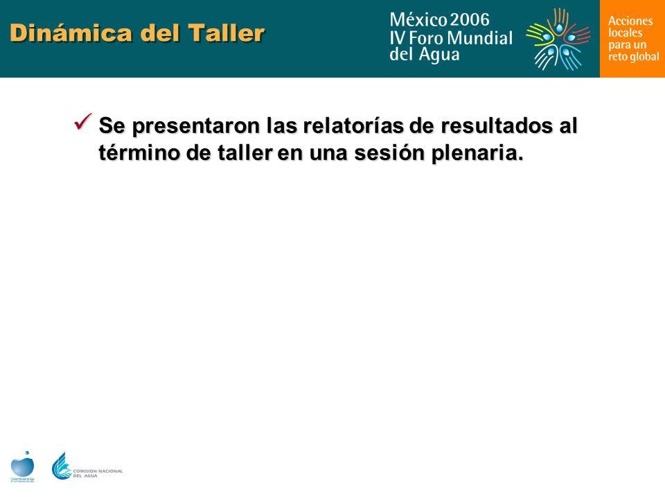 Dinámica del Taller Se presentaron las relatorías de resultados al término de taller en una sesión plenaria.