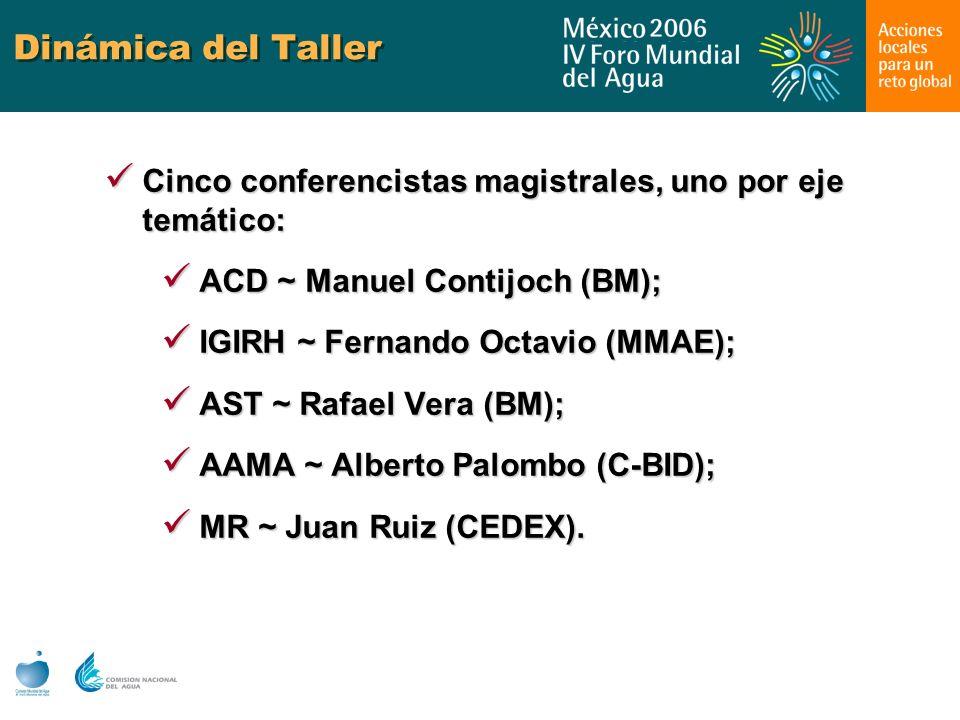 Dinámica del Taller Cinco conferencistas magistrales, uno por eje temático: ACD ~ Manuel Contijoch (BM);