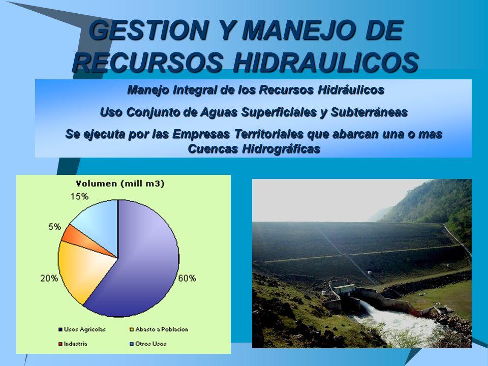 GESTION Y MANEJO DE RECURSOS HIDRAULICOS