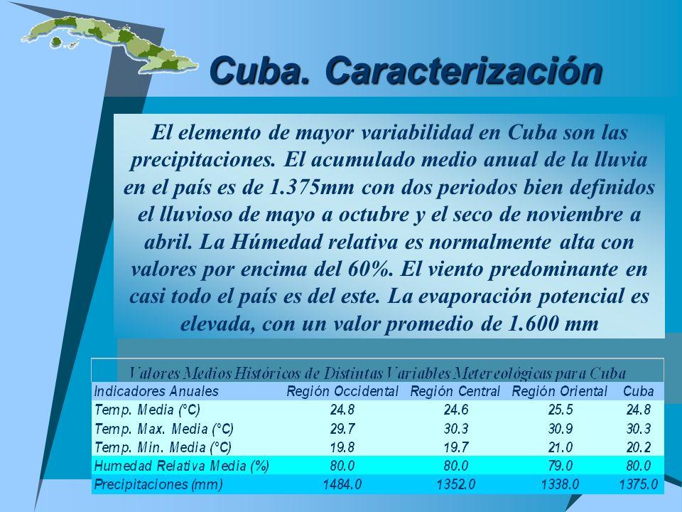Cuba. Caracterización