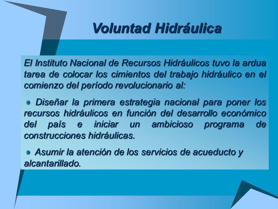 Voluntad Hidráulica