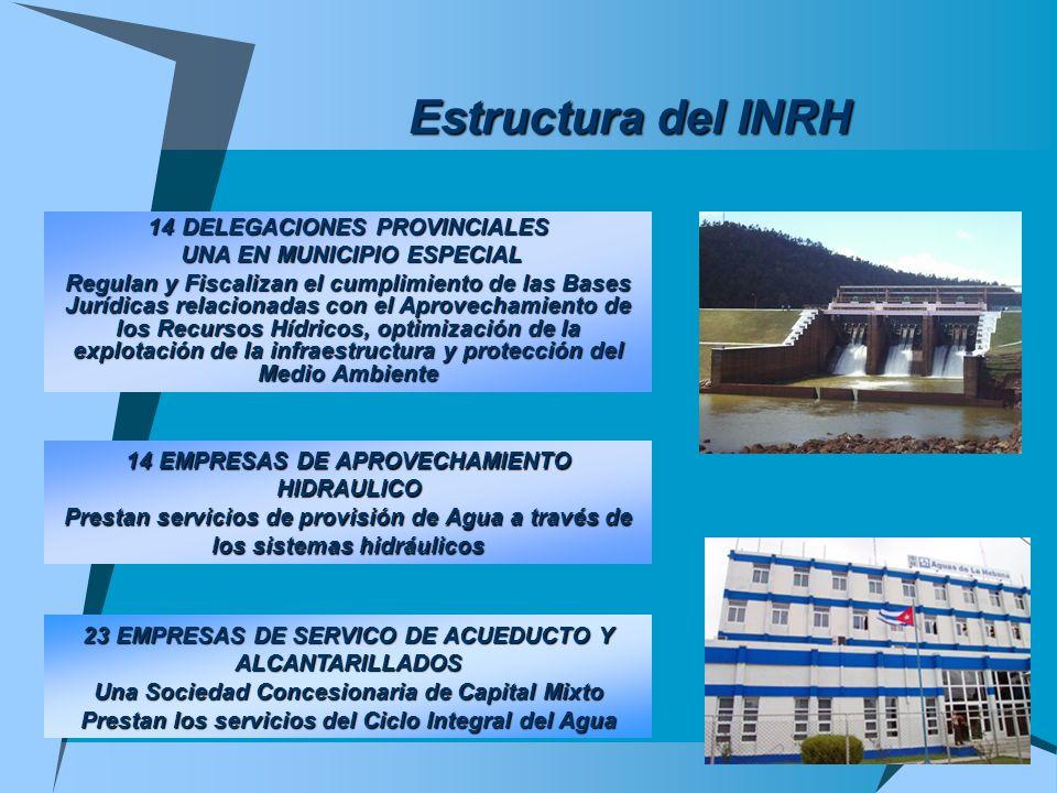 Estructura del INRH 14 DELEGACIONES PROVINCIALES