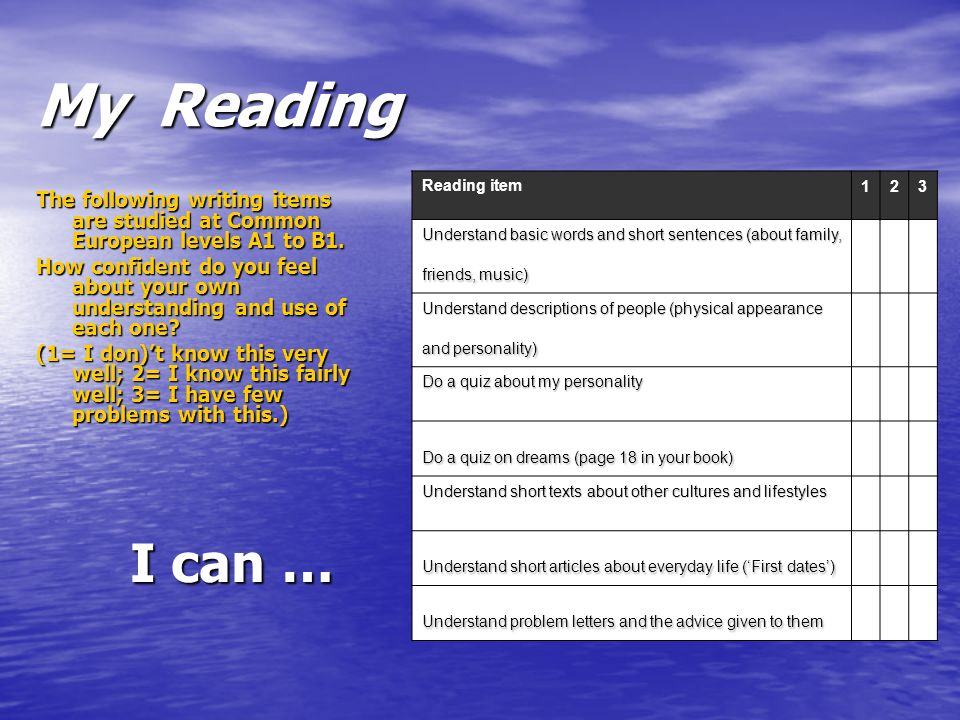 My ReadingReading item. 1. 2. 3. Understand basic words and short sentences (about family, friends, music)