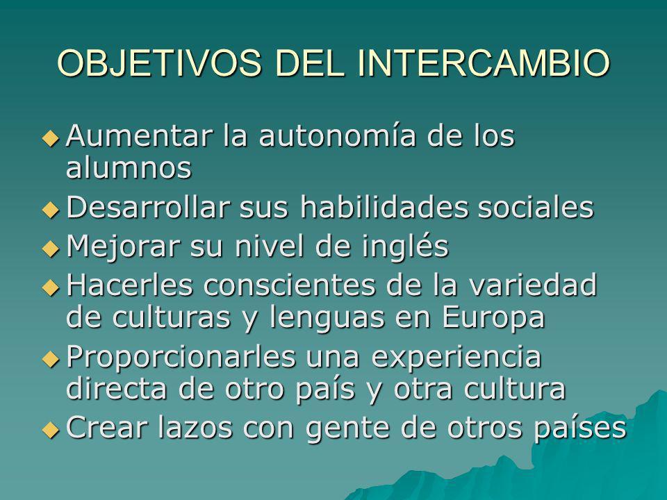 OBJETIVOS DEL INTERCAMBIO