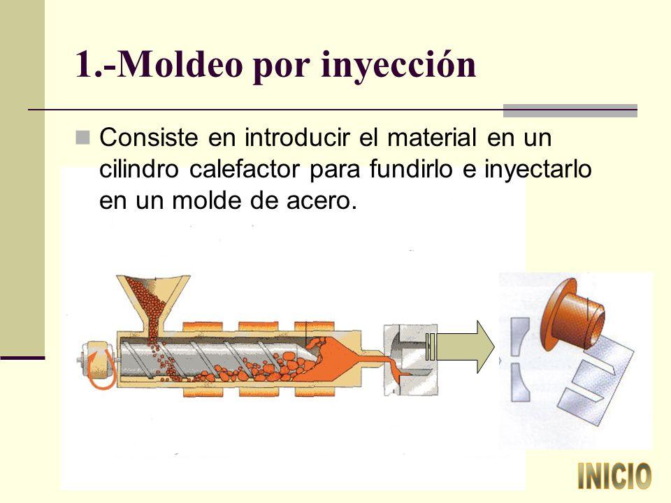 1.-Moldeo por inyección INICIO