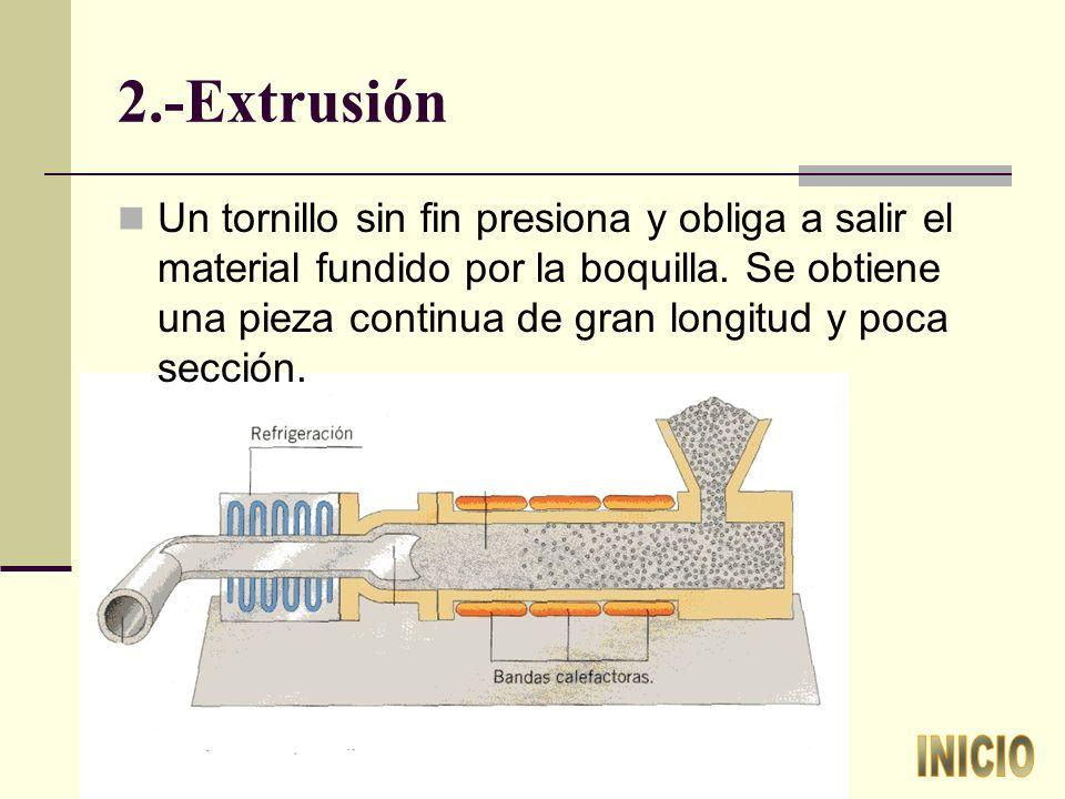 2.-Extrusión