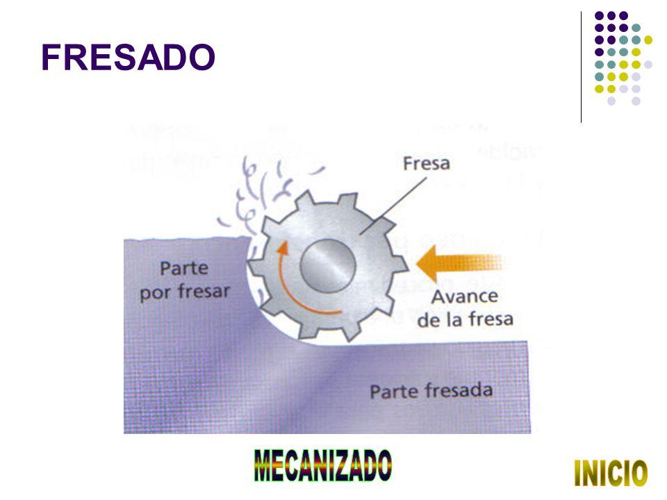 FRESADO MECANIZADO INICIO