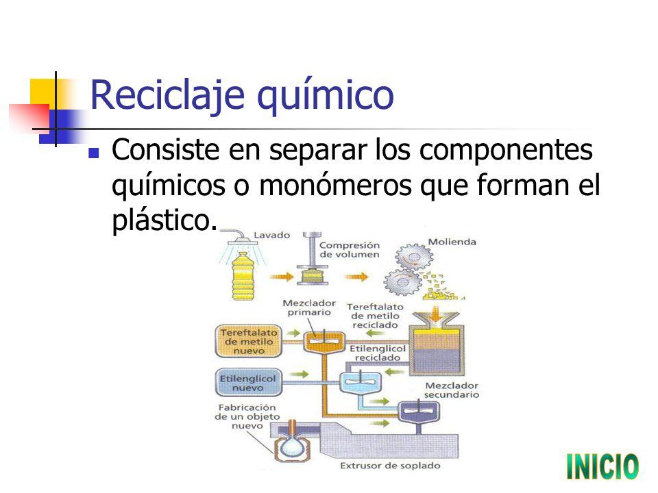 Reciclaje químico INICIO
