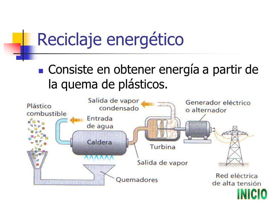Reciclaje energético INICIO