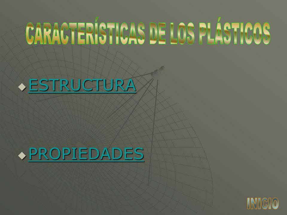CARACTERÍSTICAS DE LOS PLÁSTICOS