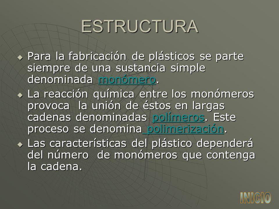 ESTRUCTURA Para la fabricación de plásticos se parte siempre de una sustancia simple denominada monómero.