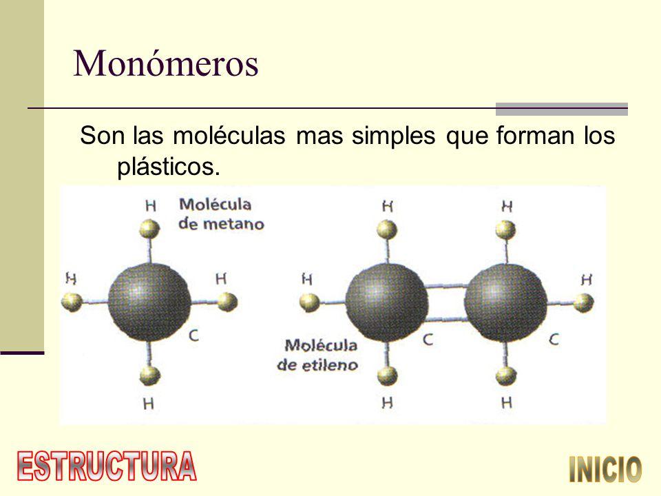 Monómeros ESTRUCTURA INICIO