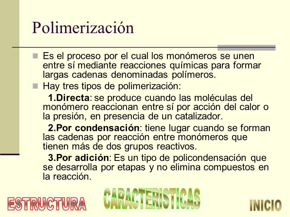 Polimerización CARACTERISTICAS ESTRUCTURA INICIO