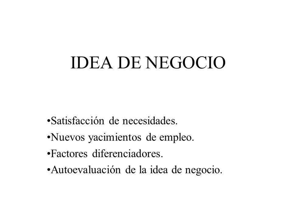 IDEA DE NEGOCIO Satisfacción de necesidades.