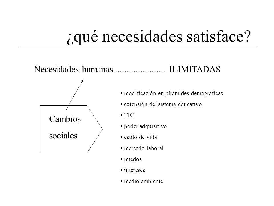 ¿qué necesidades satisface