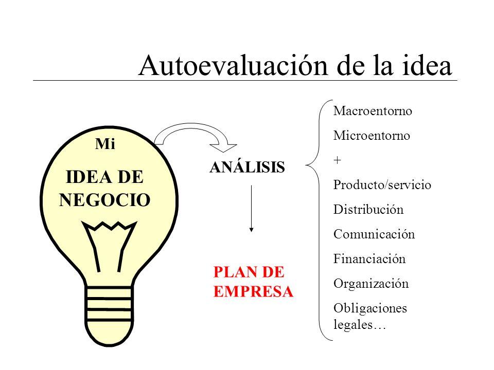 Autoevaluación de la idea