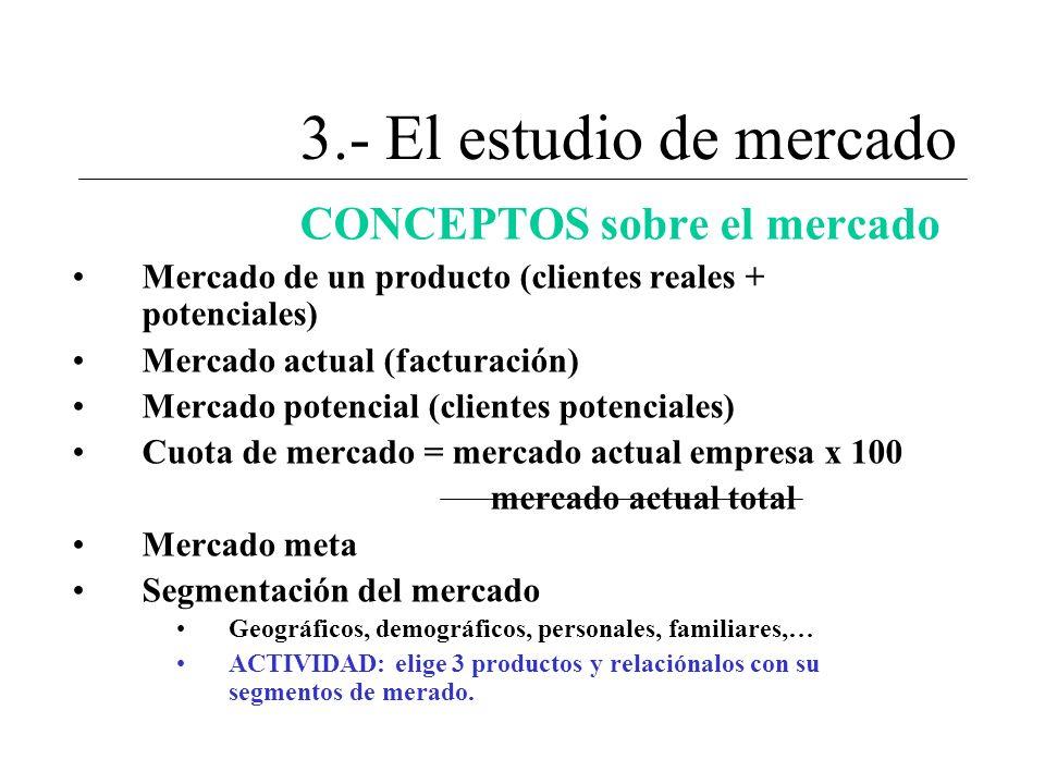 3.- El estudio de mercado CONCEPTOS sobre el mercado
