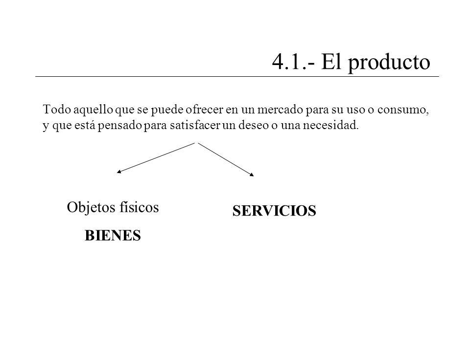 4.1.- El producto Objetos físicos SERVICIOS BIENES