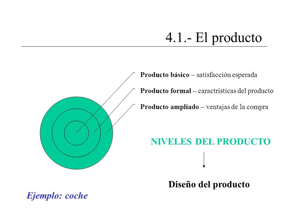 4.1.- El producto NIVELES DEL PRODUCTO Diseño del producto