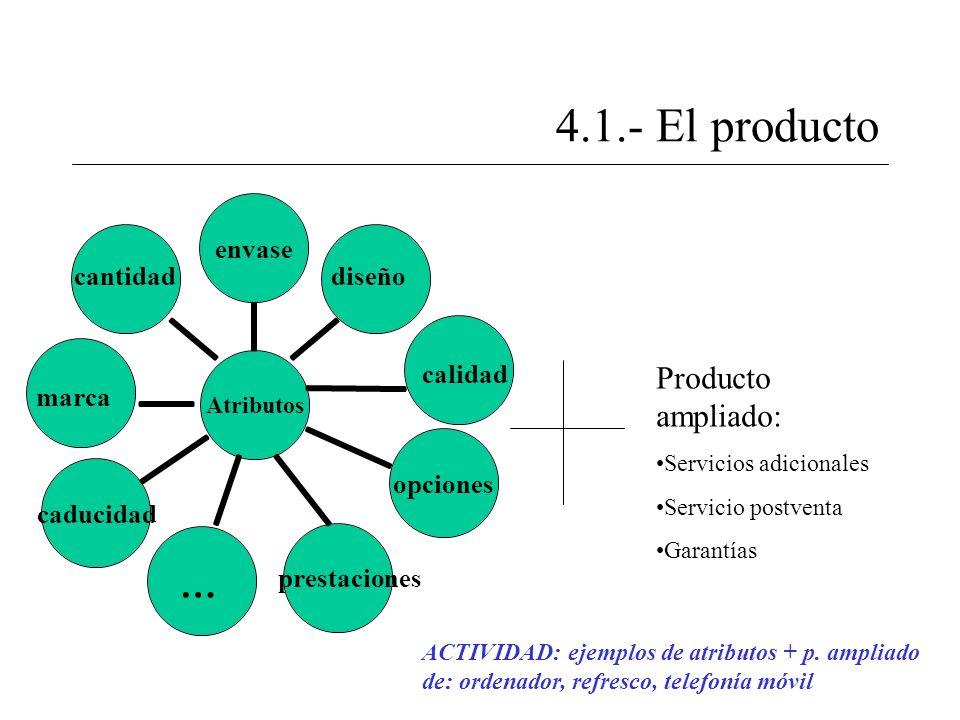4.1.- El producto … Producto ampliado: cantidad diseño calidad marca