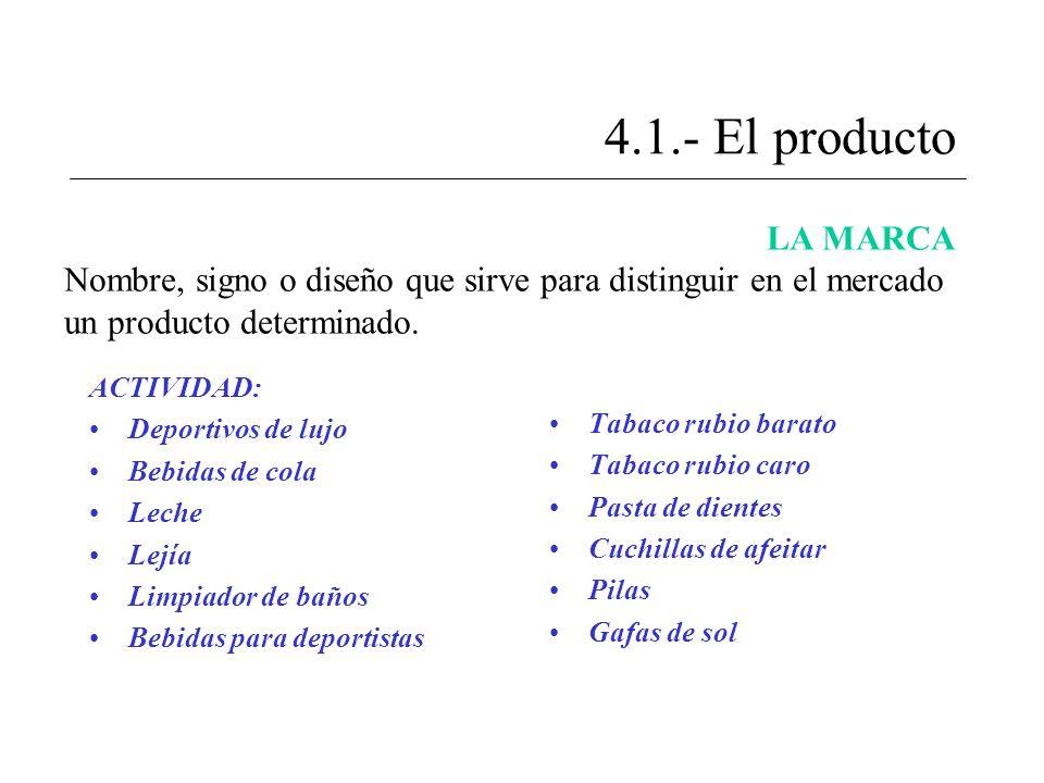 4.1.- El producto LA MARCA. Nombre, signo o diseño que sirve para distinguir en el mercado un producto determinado.
