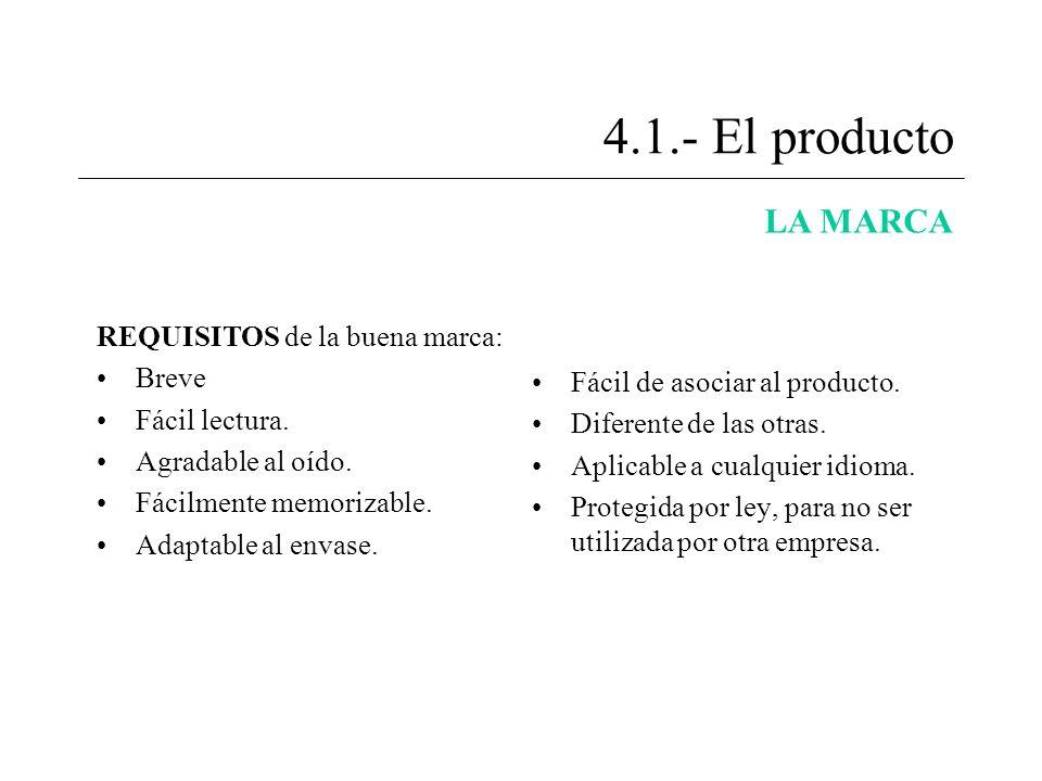 4.1.- El producto LA MARCA REQUISITOS de la buena marca: Breve