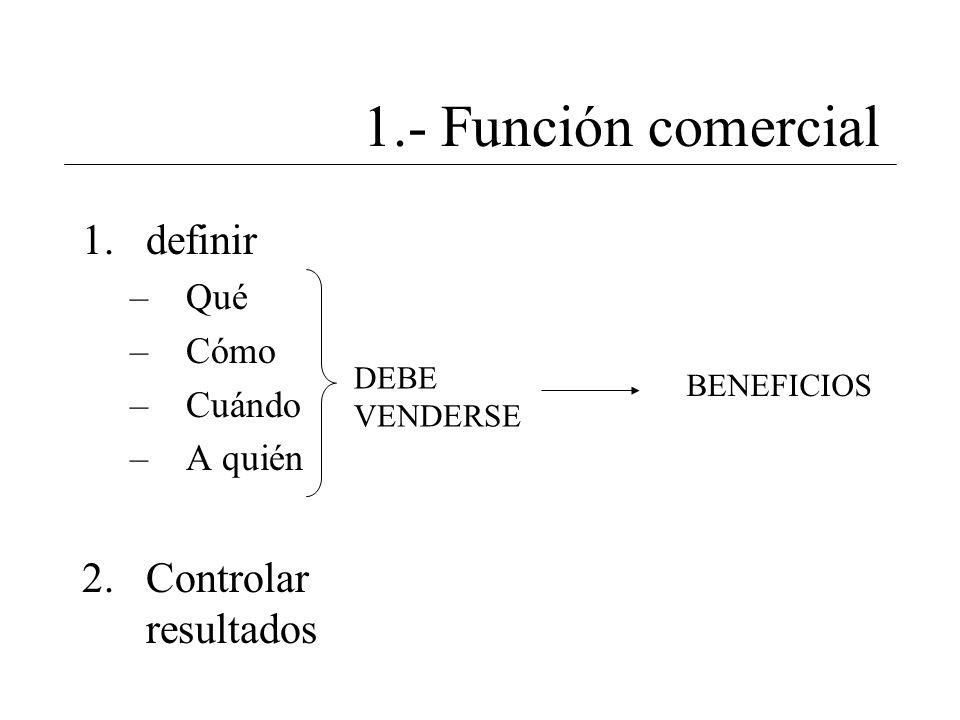 1.- Función comercial definir Controlar resultados Qué Cómo Cuándo