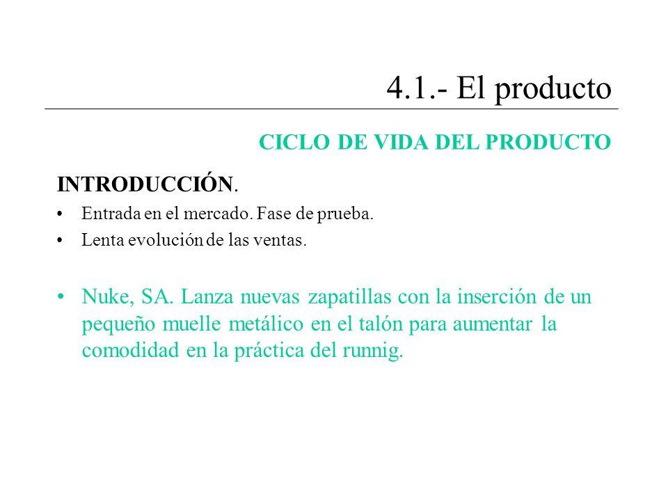 4.1.- El producto CICLO DE VIDA DEL PRODUCTO INTRODUCCIÓN.