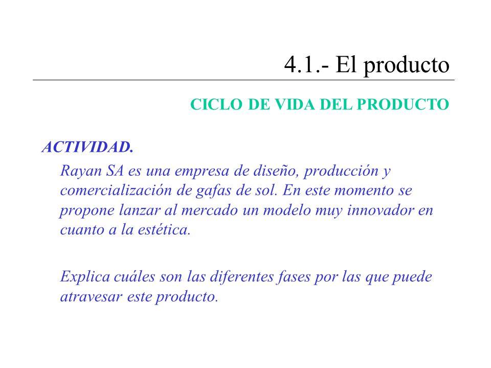 4.1.- El producto CICLO DE VIDA DEL PRODUCTO ACTIVIDAD.