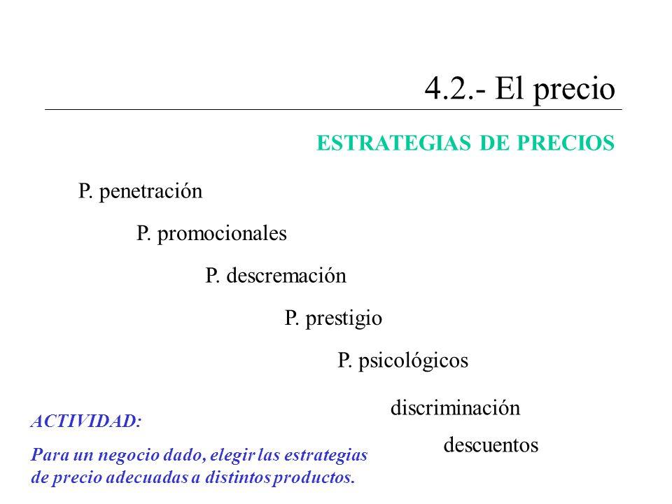 4.2.- El precio ESTRATEGIAS DE PRECIOS P. penetración P. promocionales