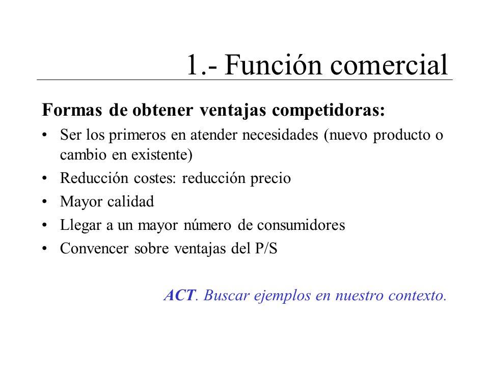 1.- Función comercial Formas de obtener ventajas competidoras:
