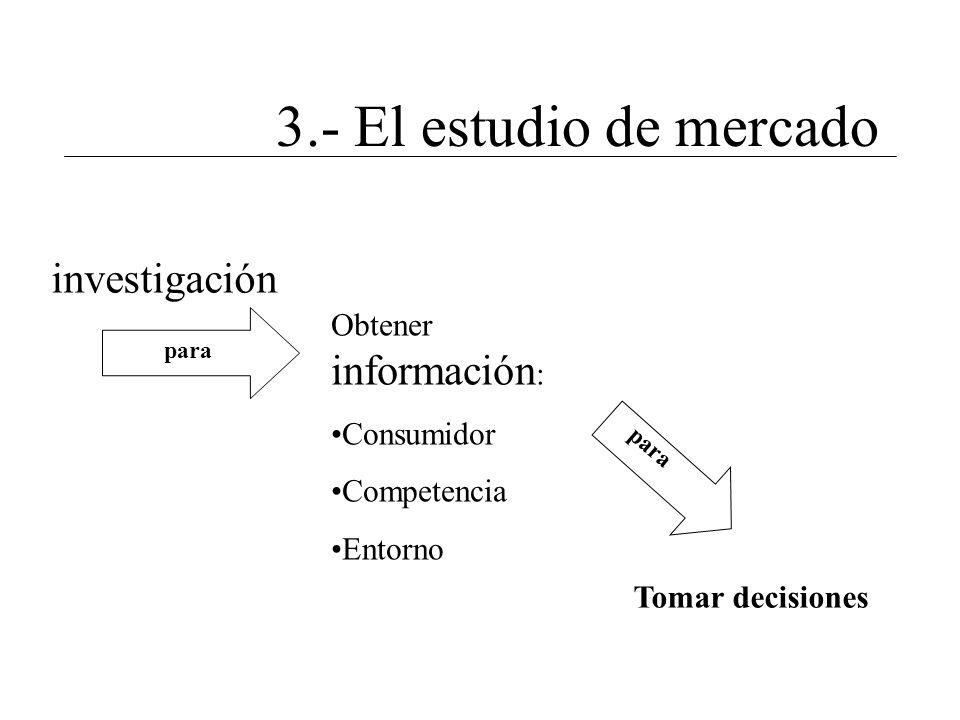 3.- El estudio de mercado investigación Obtener información: