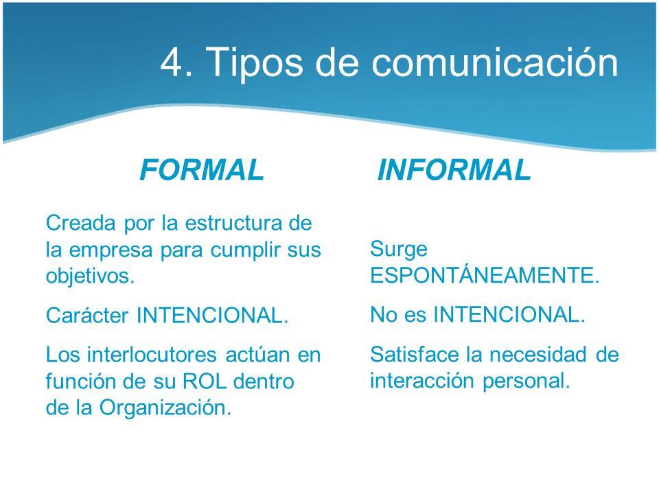 4. Tipos de comunicación FORMAL INFORMAL