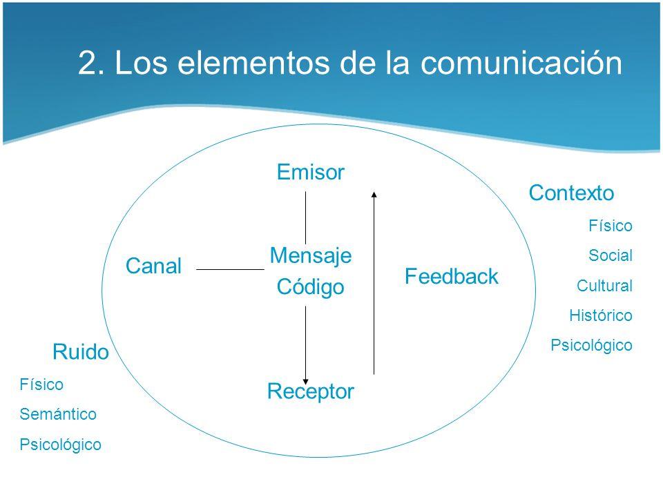 2. Los elementos de la comunicación
