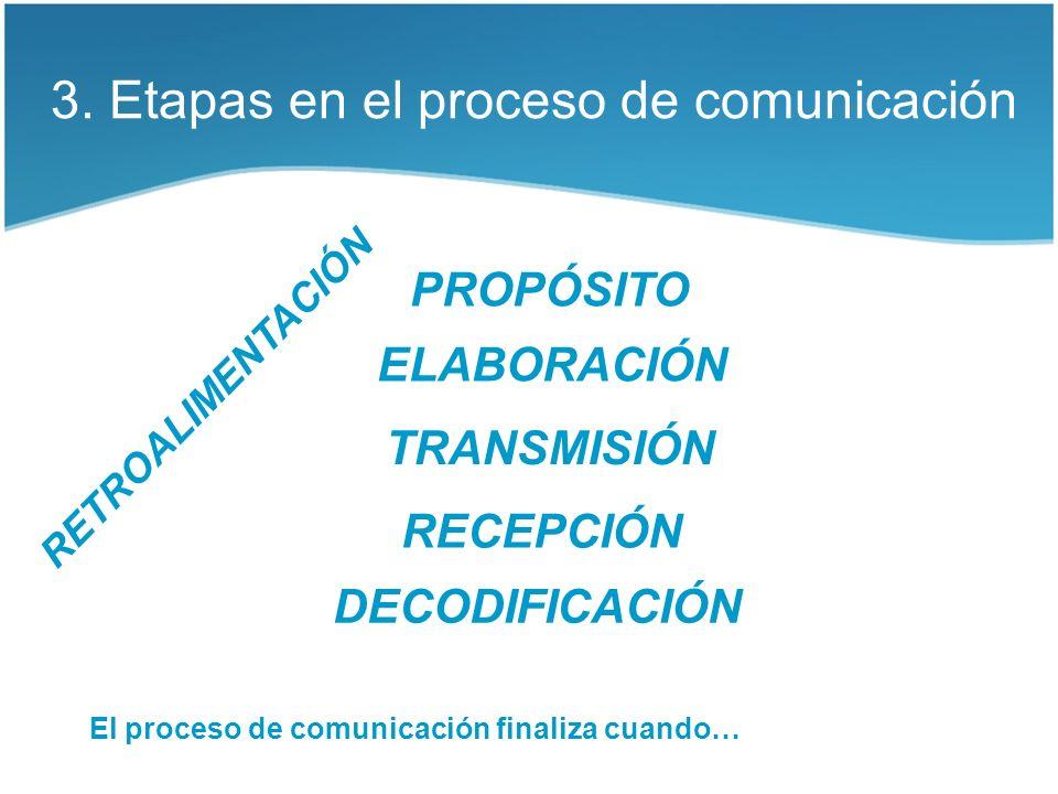 3. Etapas en el proceso de comunicación
