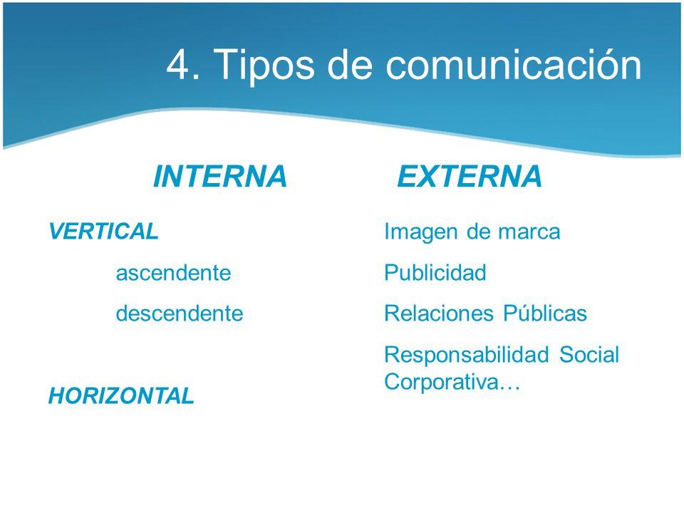 4. Tipos de comunicación INTERNA EXTERNA VERTICAL ascendente