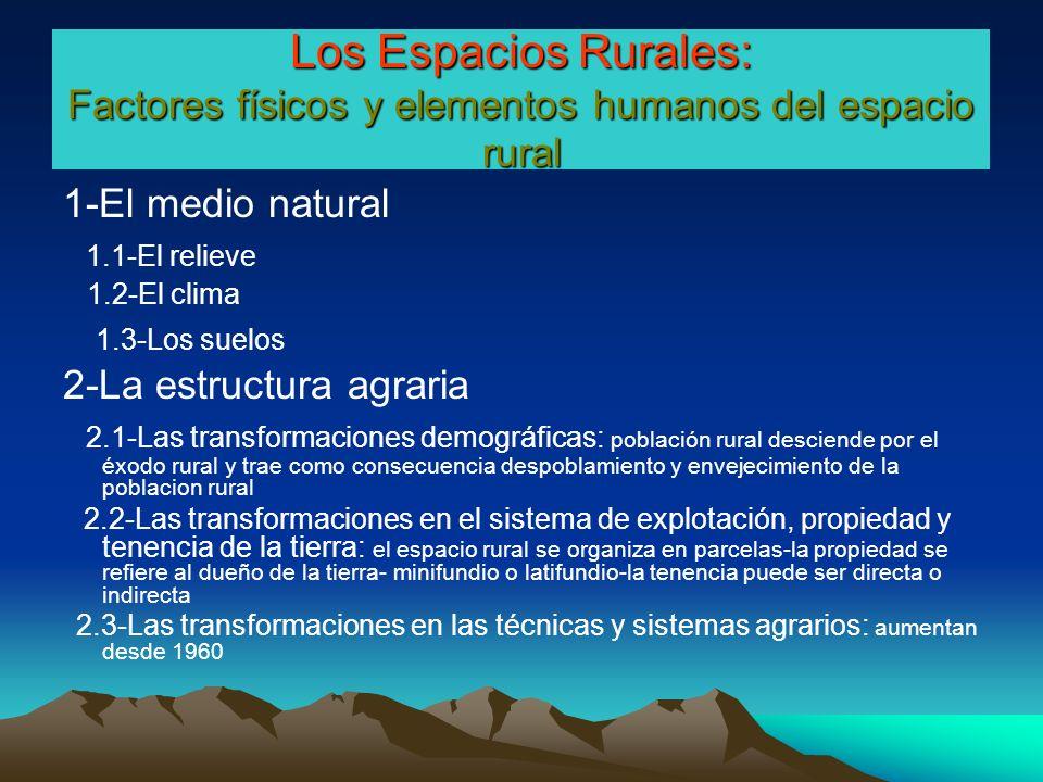 Los Espacios Rurales: Factores físicos y elementos humanos del espacio rural
