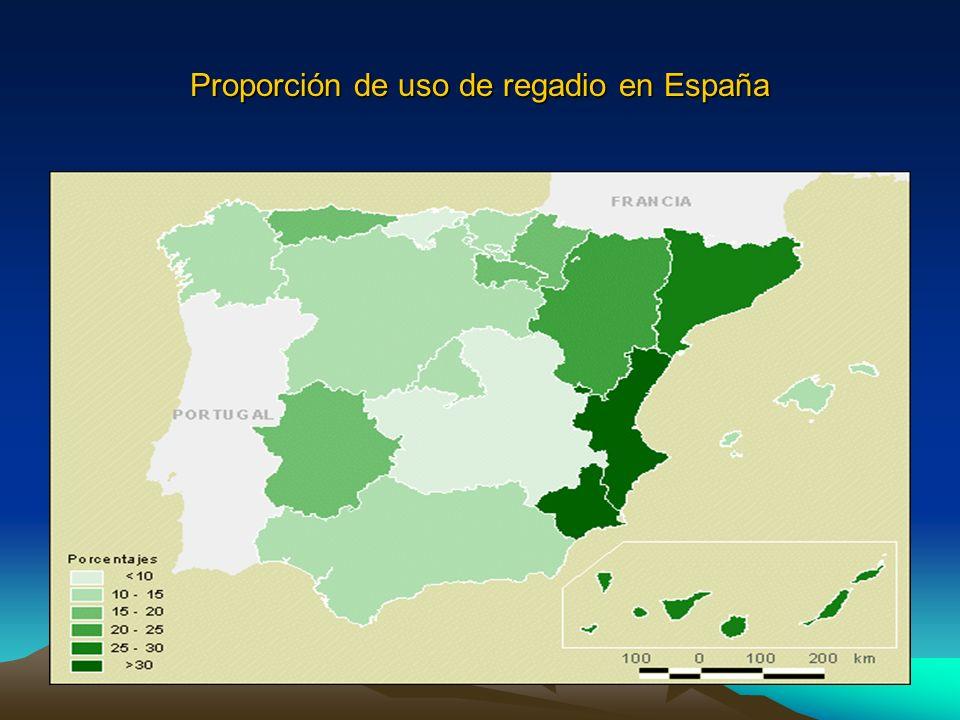 Proporción de uso de regadio en España