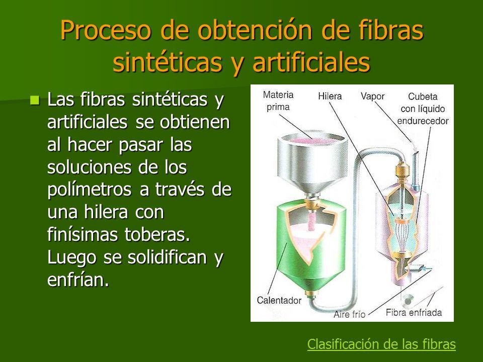 Proceso de obtención de fibras sintéticas y artificiales