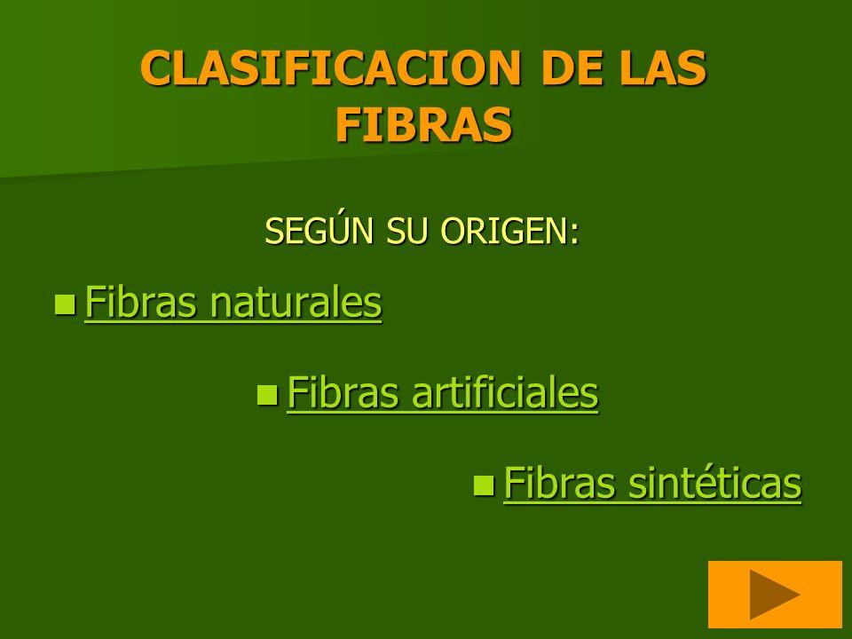CLASIFICACION DE LAS FIBRAS SEGÚN SU ORIGEN: